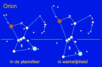 English: Constellation Orion - real and in pro...