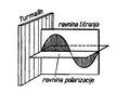 Polarizacija svjetlosti 3.pdf