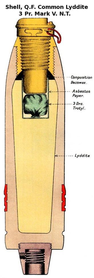 QF 3-pounder Hotchkiss - Image: QF3pdr Mk V Lyddite Shell Diagram