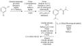 Síntese total do agente químico Dibrometo de 3-Carboxmetilo.png