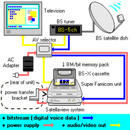 nes hardware diagram nes free engine image for user manual