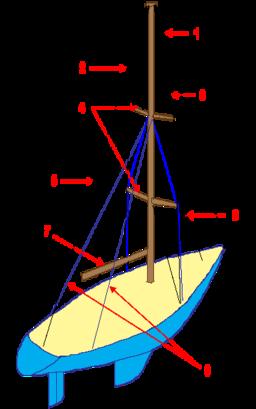 Hauban Voilier Wikipedia