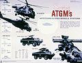 Soviet ATGM's.JPEG