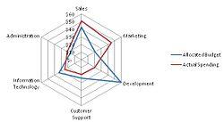 Spider Chart2.jpg