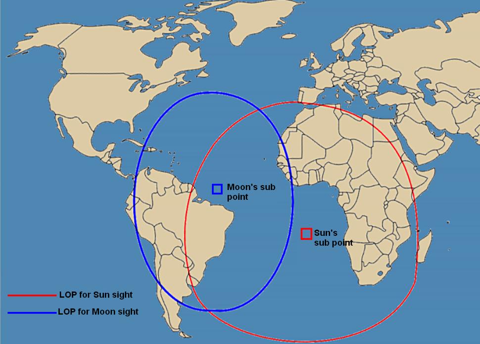 Sun-Moon path
