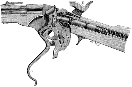 T6- d244 - Fig. 203. — Fonctionnement du fusil Spencer.png