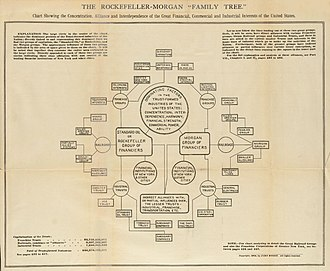 Henry Rogers Seager - The Rockefeller-Morgan Family Tree (1904), the first great U.S. business trust.