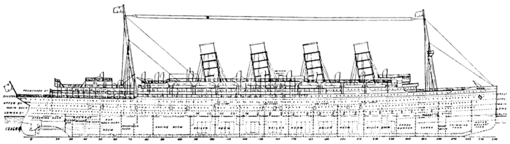 The Steam Turbine, 1911 - Fig 40 - Mauretania and Lusitania.png