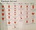 Tipologia di vaso greco.JPG