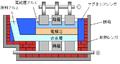 Trinal electrolytic process ja.PNG