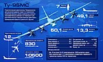 Tu-95 infographic.jpg