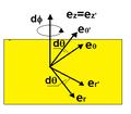 Variazione dei versori nelle coordinate cilindriche.png