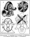 Ventilateurs. Ventilators Historical fans. Book illustration Larousse du XXème siècle 1932.png