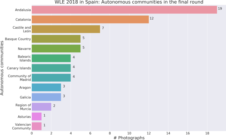 WLE 2018 in Spain - Finalist autonomous communities.png