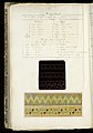 Weaver's Thesis Book (France), 1893 (CH 18418311-51).jpg