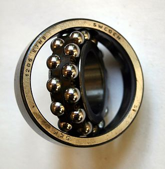 Ball bearing - Wingquist developed a self-aligning ball bearing
