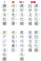 漢字文化圈/汉字文化圈 · 한자 문화권 · Vòng văn hóa chữ Hán · 漢字文化圏.png