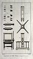 A printing press, for copper plates, with many details. Engr Wellcome V0023773ER.jpg