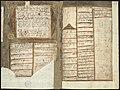 Adriaen Coenen's Visboeck - KB 78 E 54 - folios 001v (left) and 002r (right).jpg