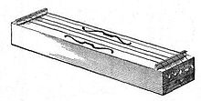A rectangular, box-like stringed musical instrument.