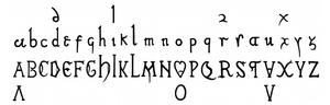 Visigothic script - Alphabet in Visigothic script.