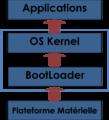 Architecture Standard des Firmwares.png