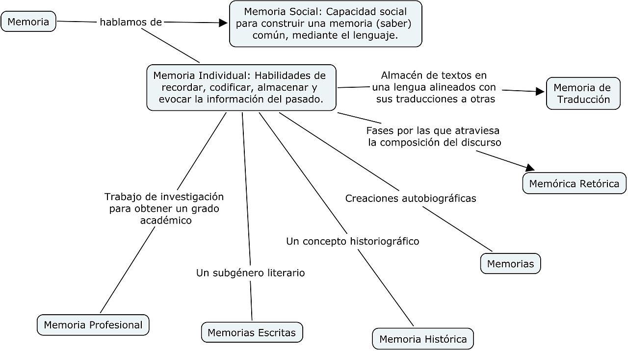el metodo neil strauss pdf buena traduccion