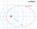 BD+48740b orbite.png