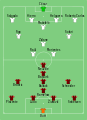 Bayer Leverkusen vs Real Madrid 2002-05-15.svg