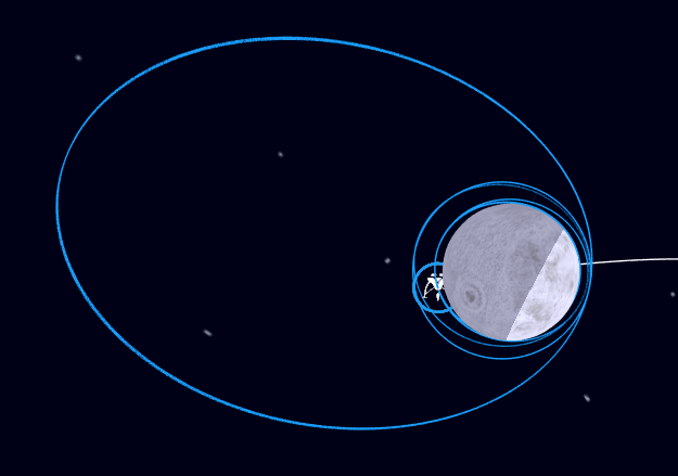 Beresheet orbit