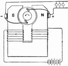 Shunt generator - Wikipedia on