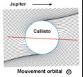 Callisto field-fr.png