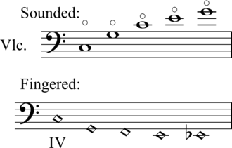Harmonic - Two different notations of natural harmonics on the cello. First as sounded (more common), then as fingered (easier to sightread).