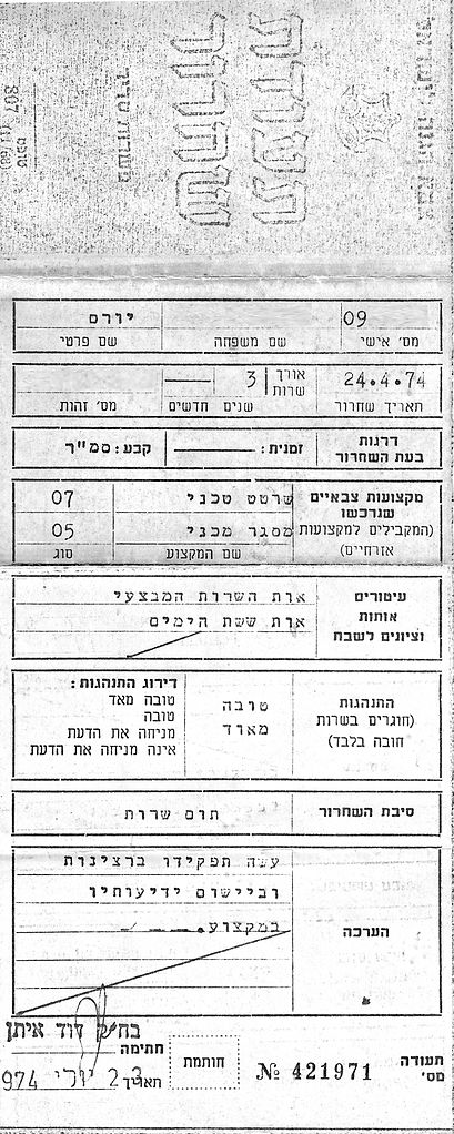 Filecertificate Of Release From Idf Compulsory Serviceg