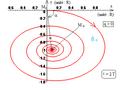 Chambre à bulles - trajectoire d'un proton - bis.png