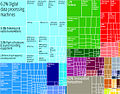 China Product Export Treemap.jpg