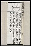 Chinese-Japanese Pulse Image chart; Vine Pulse Wellcome L0039581.jpg