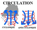Circulation systemes pression.PNG