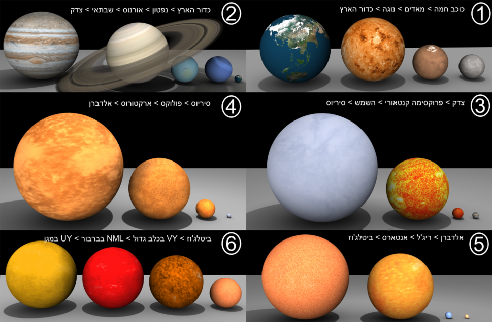 Comparison of planets and stars (sheet by sheet) (Apr 2015 update) he