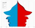 Cuba single age population pyramid 2020.png
