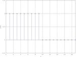 DFT zero-padding technique example (2N) - Sequence.pdf