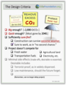 Design criteria for climate action.png