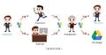 Docswave Workflow.png