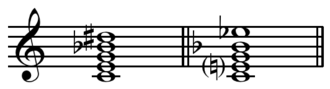 Added tone chord - Image: Dominant seventh raised ninth vs dominant seventh split third chord