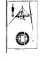 Encyclopedie volume 4-063.png