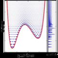 Ensemble quantum 1DOF all states.png