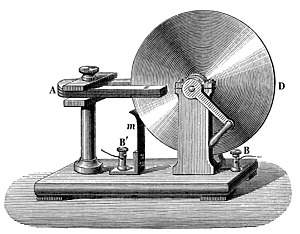 Electrification - Faraday disk, the first electric generator. The horseshoe-shaped magnet (A) created a magnetic field through the disk (D). When the disk was turned, this induced an electric current radially outward from the center toward the rim.  The current flowed out through the sliding spring contact m, through the external circuit, and back into the center of the disk through the axle.