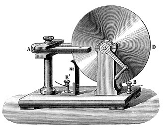 Dynamo - The Faraday disk was the first electric generator. The horseshoe-shaped magnet (A) created a magnetic field through the disk (D). When the disk was turned, this induced an electric current radially outward from the center toward the rim.  The current flowed out through the sliding spring contact m, through the external circuit, and back into the center of the disk through the axle.