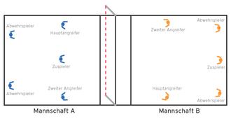 Faustball Wikipedia