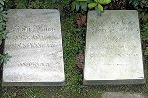 Post Bredeney friedhof bredeney wikivisually